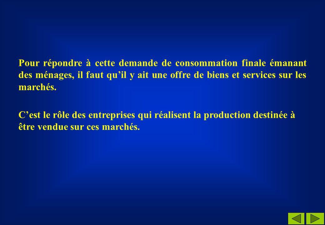 Définition Consommation intermédiaire Utilisation durant moins dun an dun bien ou dun service conduisant à sa destruction et visant à satisfaire les besoins des entreprises.