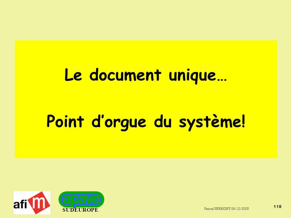 SUDEUROPE Pascal PERSIGNY 06/12/2005 118 Le document unique… Point dorgue du système!