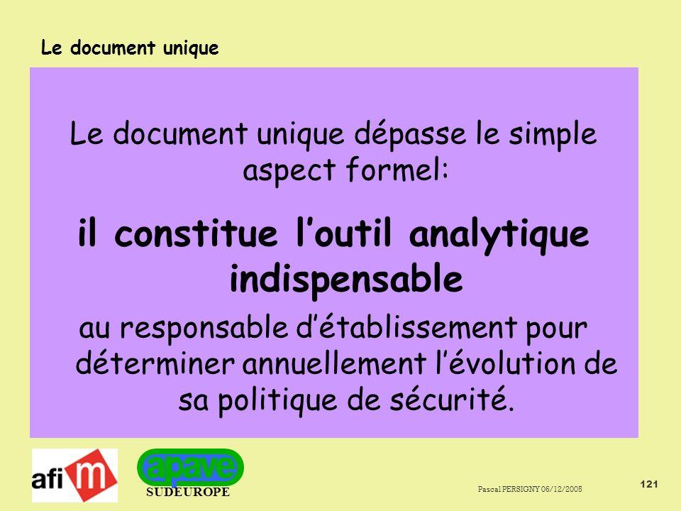 SUDEUROPE Pascal PERSIGNY 06/12/2005 121 Le document unique Le document unique dépasse le simple aspect formel: il constitue loutil analytique indispensable au responsable détablissement pour déterminer annuellement lévolution de sa politique de sécurité.