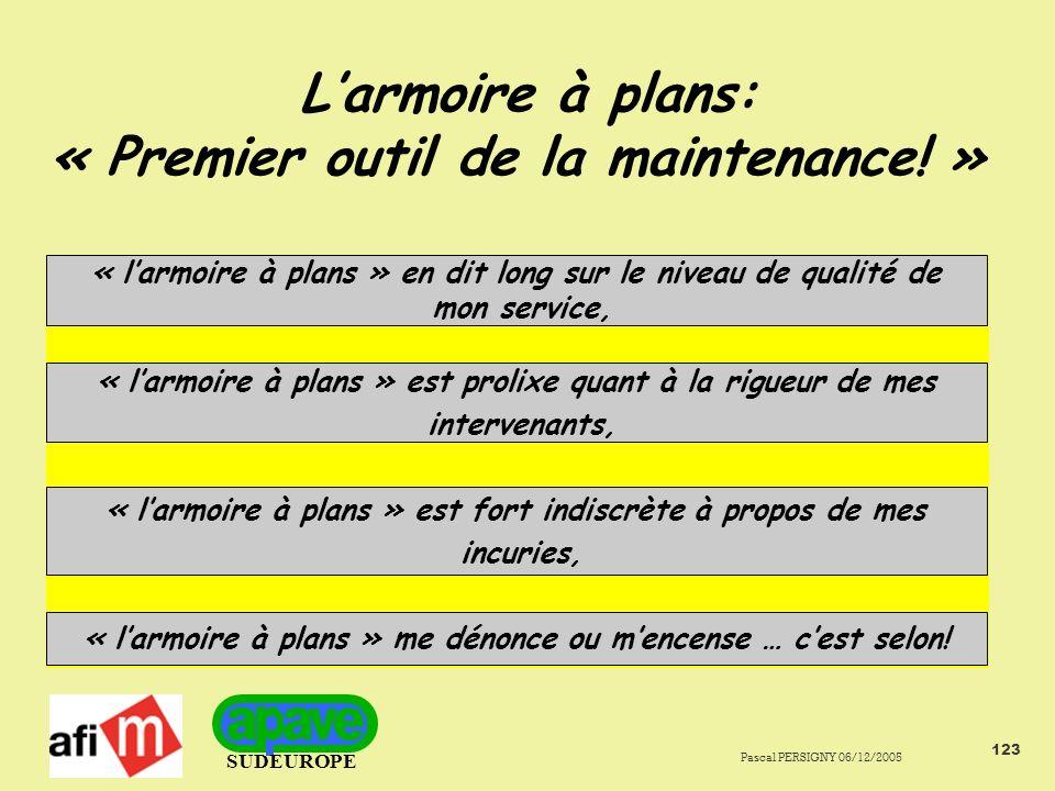 SUDEUROPE Pascal PERSIGNY 06/12/2005 123 Larmoire à plans: « Premier outil de la maintenance.