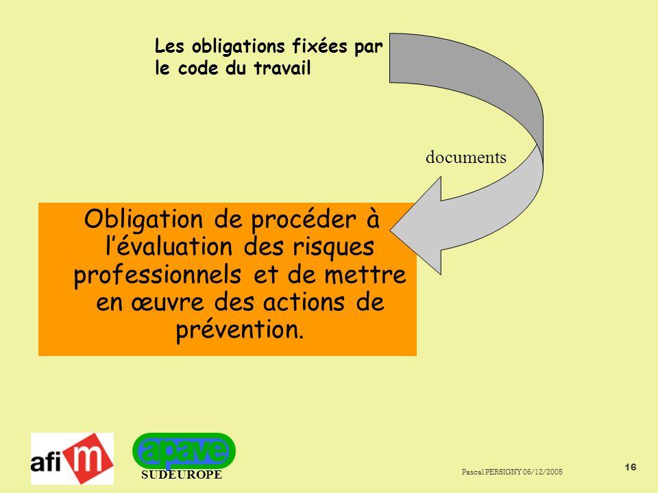 SUDEUROPE Pascal PERSIGNY 06/12/2005 16 Les obligations fixées par le code du travail Obligation de procéder à lévaluation des risques professionnels et de mettre en œuvre des actions de prévention.