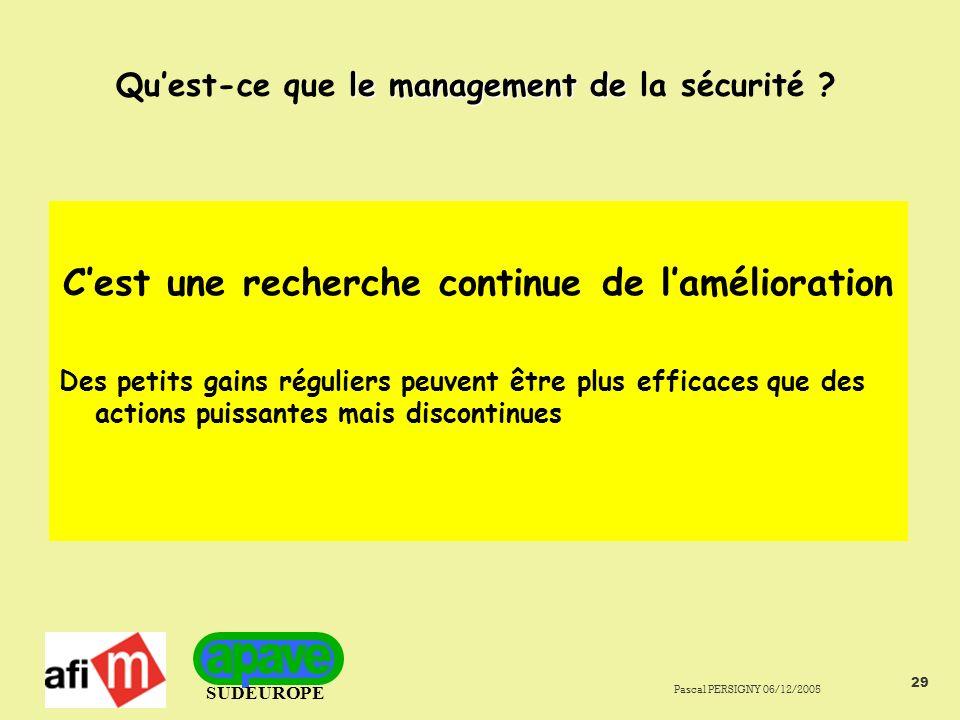 SUDEUROPE Pascal PERSIGNY 06/12/2005 29 le management de Quest-ce que le management de la sécurité .