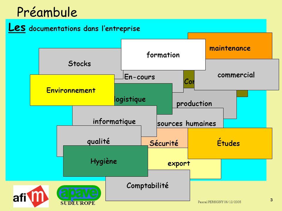 SUDEUROPE Pascal PERSIGNY 06/12/2005 4 Préambule Lentreprise se doit donc de gérer simultanément plusieurs niveaux dadministration.