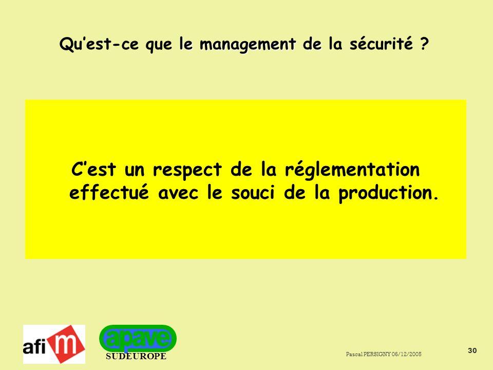 SUDEUROPE Pascal PERSIGNY 06/12/2005 30 le management de Quest-ce que le management de la sécurité .