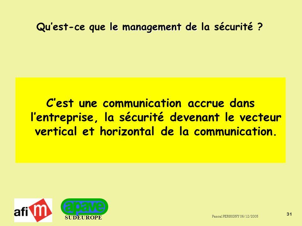 SUDEUROPE Pascal PERSIGNY 06/12/2005 31 le management de Quest-ce que le management de la sécurité .