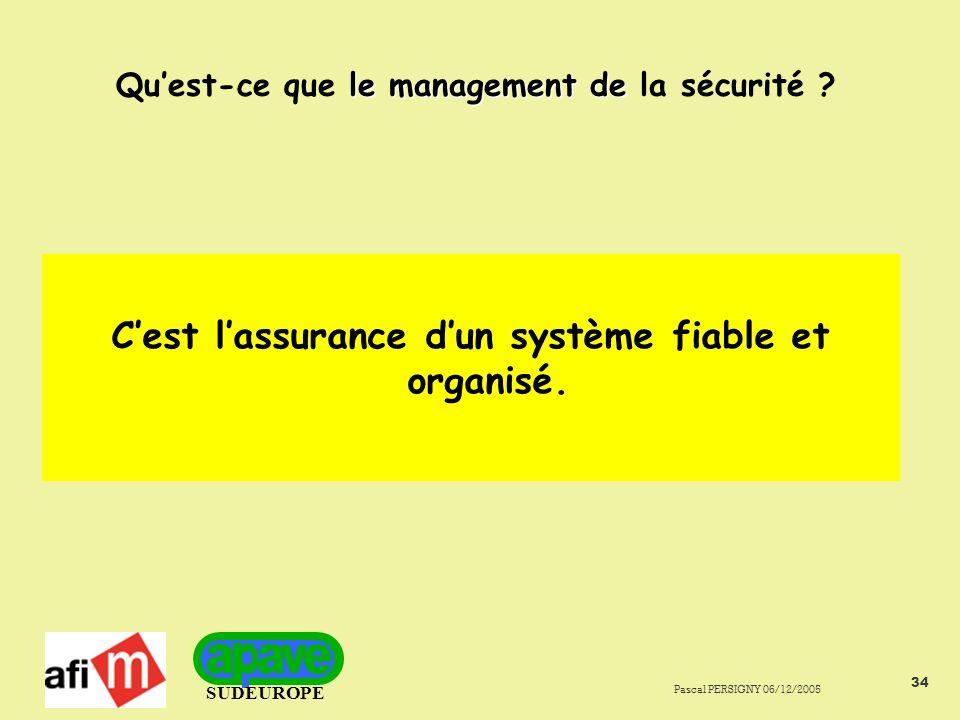 SUDEUROPE Pascal PERSIGNY 06/12/2005 34 le management de Quest-ce que le management de la sécurité .