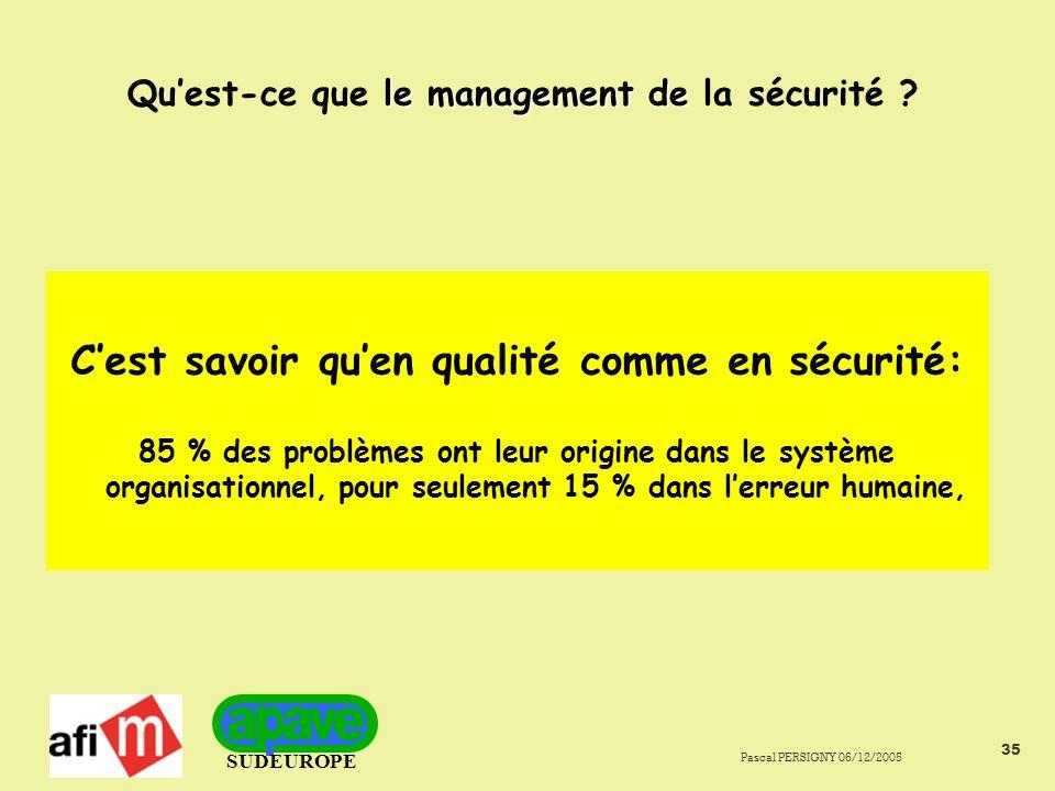 SUDEUROPE Pascal PERSIGNY 06/12/2005 35 le management de Quest-ce que le management de la sécurité .