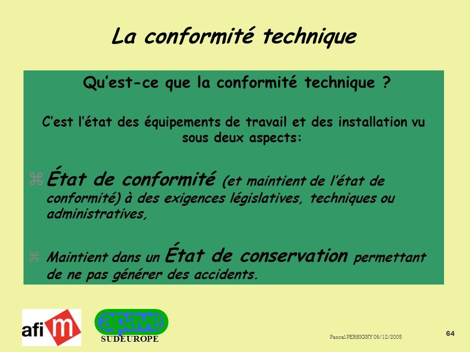 SUDEUROPE Pascal PERSIGNY 06/12/2005 64 La conformité technique Quest-ce que la conformité technique .