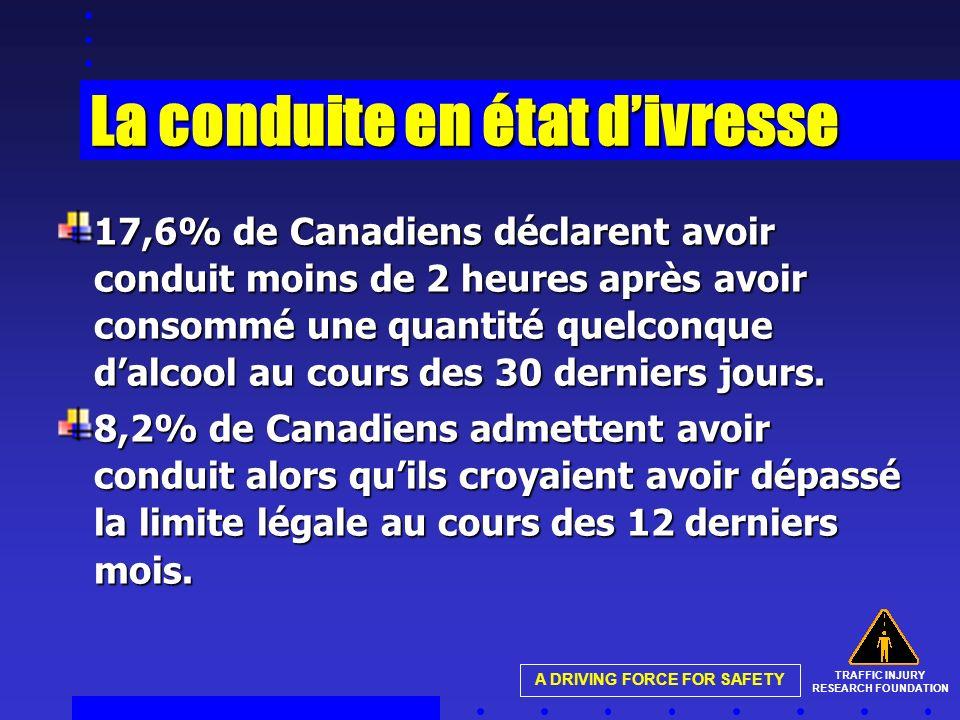 TRAFFIC INJURY RESEARCH FOUNDATION A DRIVING FORCE FOR SAFETY La conduite en état divresse 17,6% de Canadiens déclarent avoir conduit moins de 2 heure
