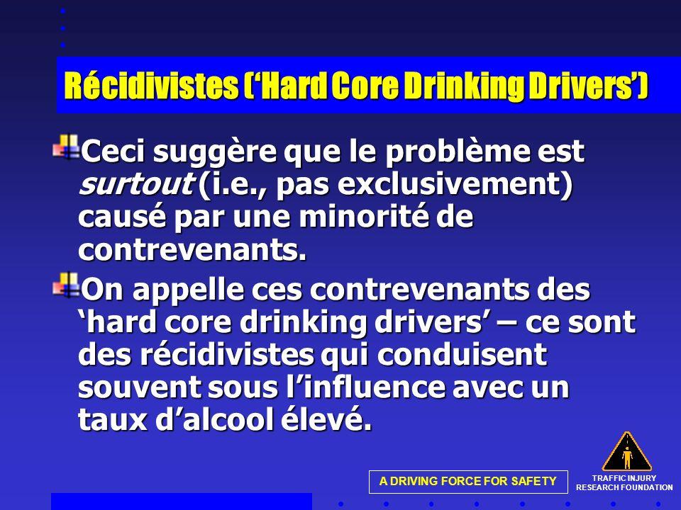 TRAFFIC INJURY RESEARCH FOUNDATION A DRIVING FORCE FOR SAFETY Récidivistes (Hard Core Drinking Drivers) Ceci suggère que le problème est surtout (i.e., pas exclusivement) causé par une minorité de contrevenants.