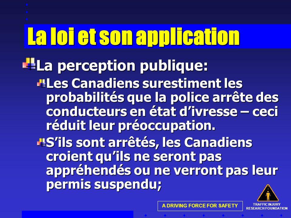 TRAFFIC INJURY RESEARCH FOUNDATION A DRIVING FORCE FOR SAFETY La loi et son application La perception publique: Les Canadiens surestiment les probabil