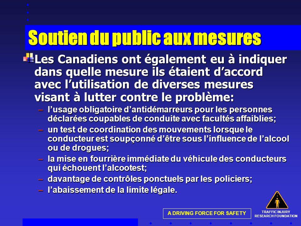 TRAFFIC INJURY RESEARCH FOUNDATION A DRIVING FORCE FOR SAFETY Soutien du public aux mesures Les Canadiens ont également eu à indiquer dans quelle mesu