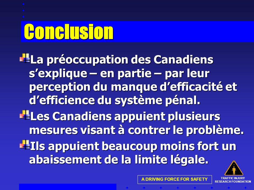 TRAFFIC INJURY RESEARCH FOUNDATION A DRIVING FORCE FOR SAFETY Conclusion La préoccupation des Canadiens sexplique – en partie – par leur perception du manque defficacité et defficience du système pénal.