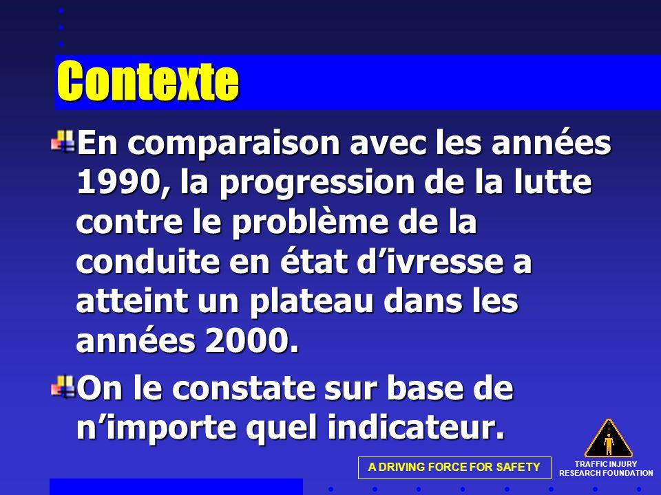 TRAFFIC INJURY RESEARCH FOUNDATION A DRIVING FORCE FOR SAFETY Contexte En comparaison avec les années 1990, la progression de la lutte contre le probl