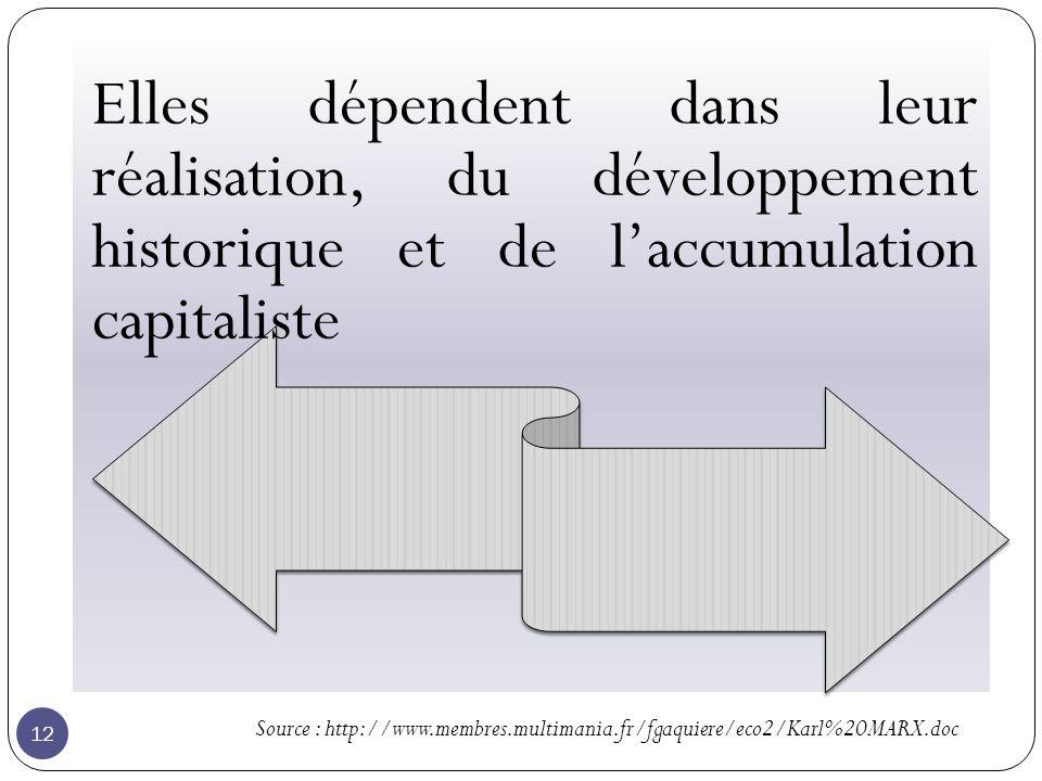 12 Elles dépendent dans leur réalisation, du développement historique et de laccumulation capitaliste Source : http://www.membres.multimania.fr/fgaquiere/eco2/Karl%20MARX.doc