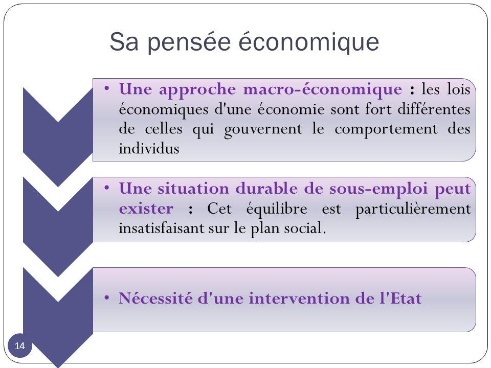 Sa pensée économique 14 Une approche macro-économique : les lois économiques d une économie sont fort différentes de celles qui gouvernent le comportement des individus Une situation durable de sous-emploi peut exister : Cet équilibre est particulièrement insatisfaisant sur le plan social.