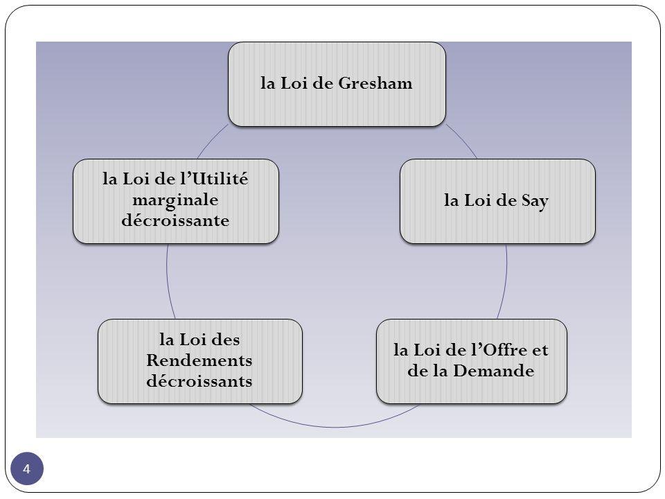 4 la Loi de Greshamla Loi de Say la Loi de lOffre et de la Demande la Loi des Rendements décroissants la Loi de lUtilité marginale décroissante
