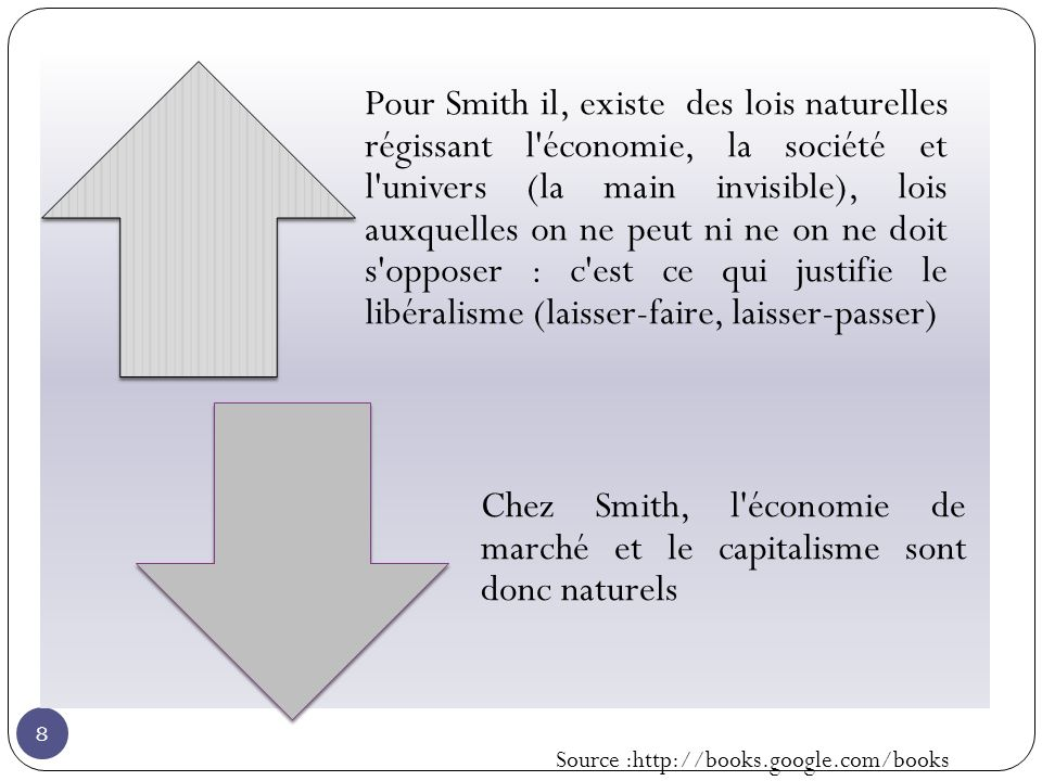 19 Selon Schumpeter, la science économique se caractérise par la maîtrise, dans le domaine économique, de l histoire, de la statistique et de la théorie.