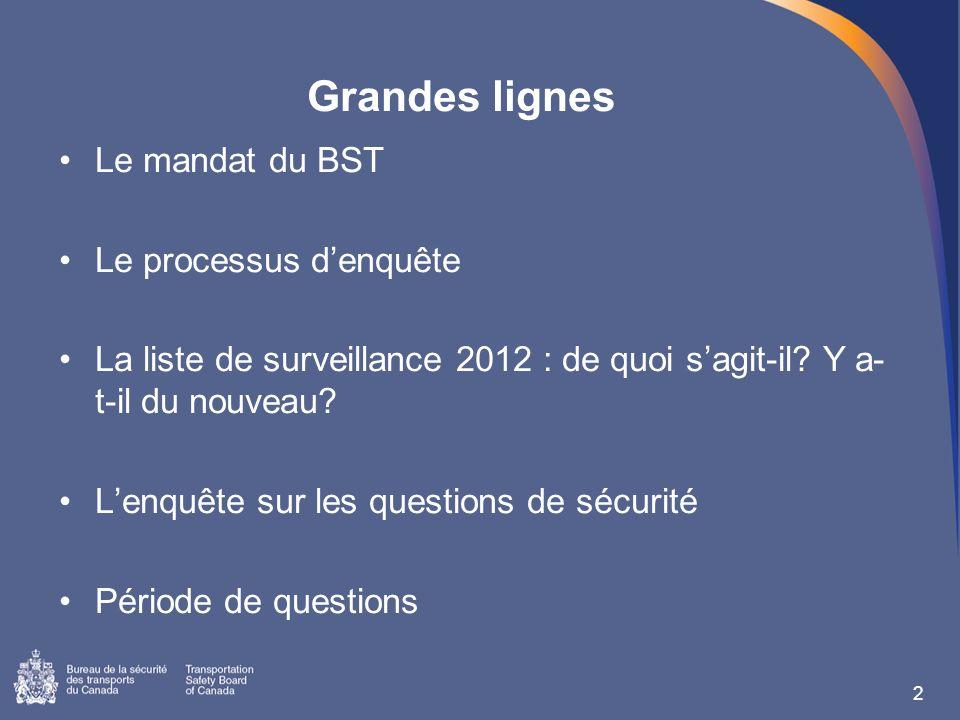 2 Le mandat du BST Le processus denquête La liste de surveillance 2012 : de quoi sagit-il? Y a- t-il du nouveau? Lenquête sur les questions de sécurit