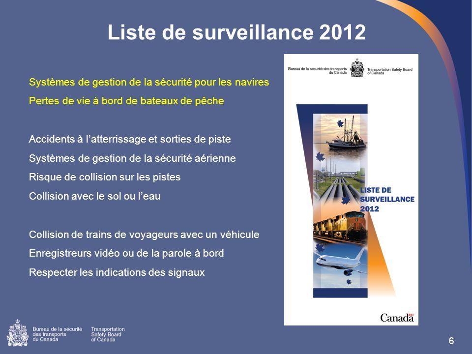 Liste de surveillance 2012 Systèmes de gestion de la sécurité pour les navires Pertes de vie à bord de bateaux de pêche Accidents à latterrissage et s