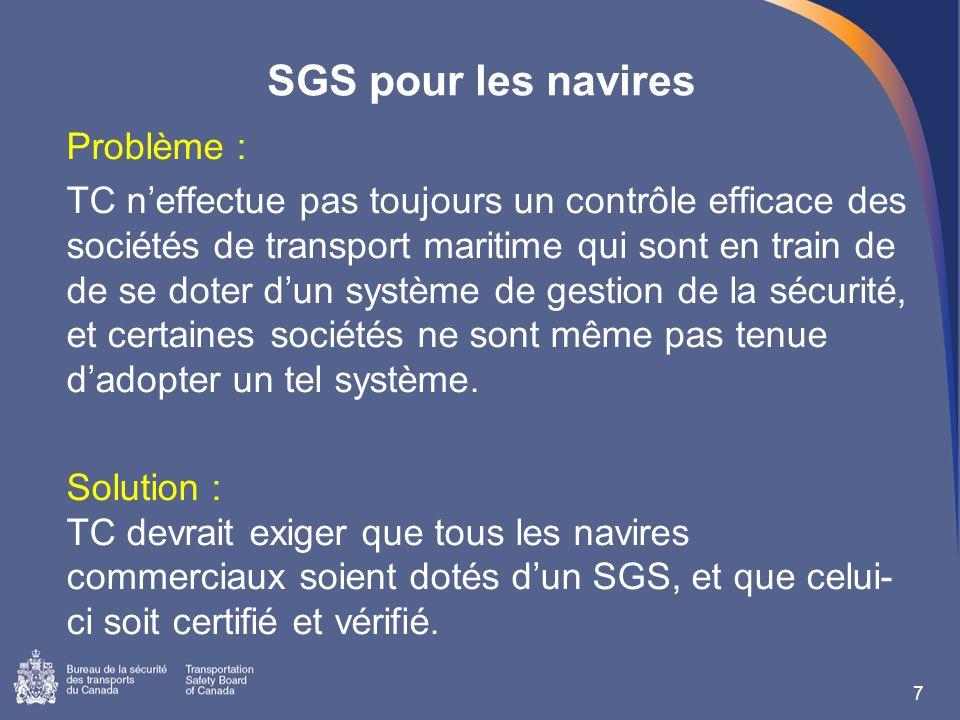 SGS pour les navires Problème : TC neffectue pas toujours un contrôle efficace des sociétés de transport maritime qui sont en train de de se doter dun système de gestion de la sécurité, et certaines sociétés ne sont même pas tenue dadopter un tel système.