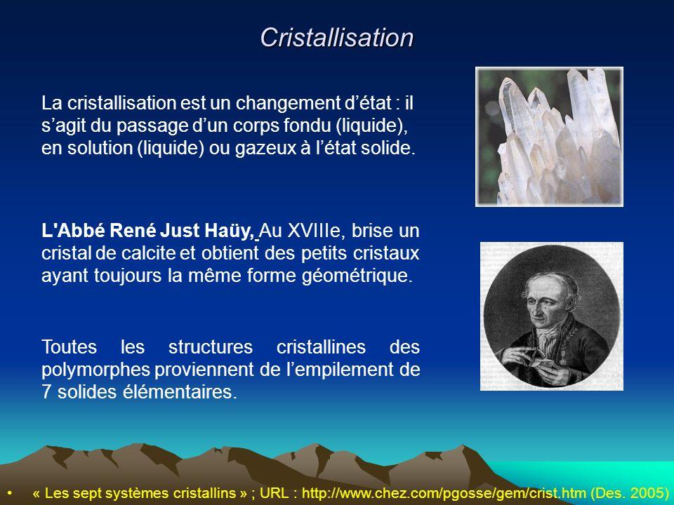 Cristallisation L'Abbé René Just Haüy, Au XVIIIe, brise un cristal de calcite et obtient des petits cristaux ayant toujours la même forme géométrique.
