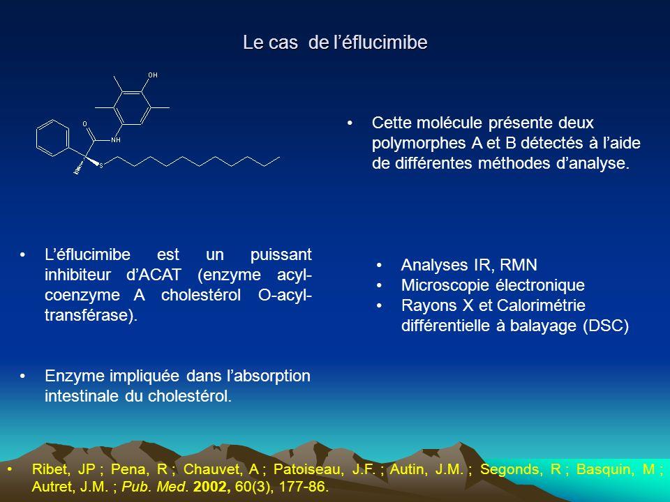 Le cas de léflucimibe Ribet, JP ; Pena, R ; Chauvet, A ; Patoiseau, J.F. ; Autin, J.M. ; Segonds, R ; Basquin, M ; Autret, J.M. ; Pub. Med. 2002, 60(3