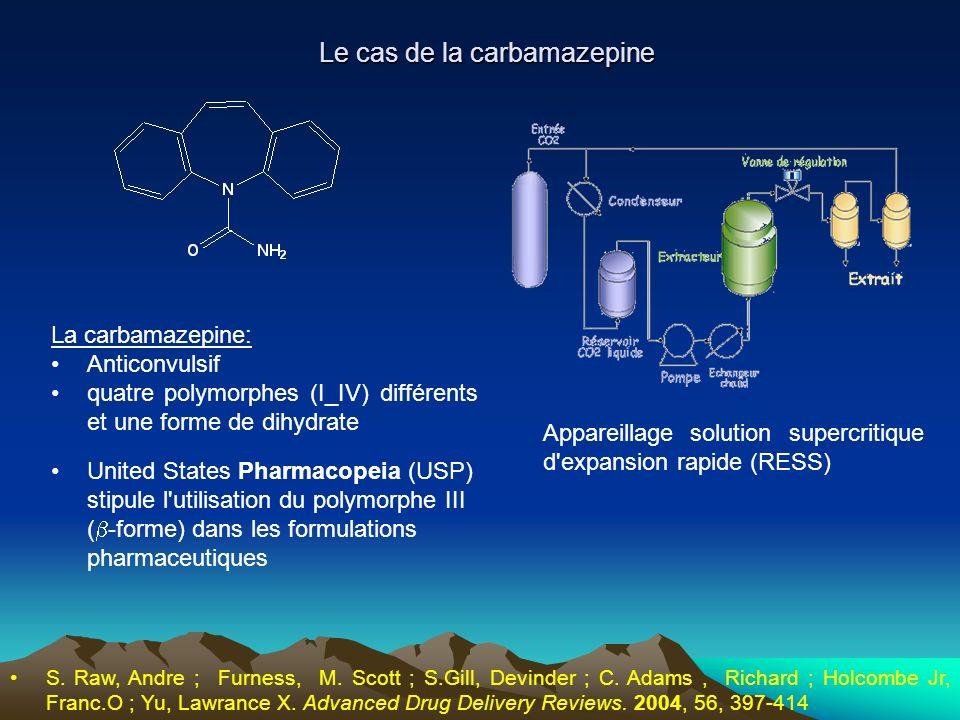 Le cas de la carbamazepine S. Raw, Andre ; Furness, M. Scott ; S.Gill, Devinder ; C. Adams, Richard ; Holcombe Jr, Franc.O ; Yu, Lawrance X. Advanced
