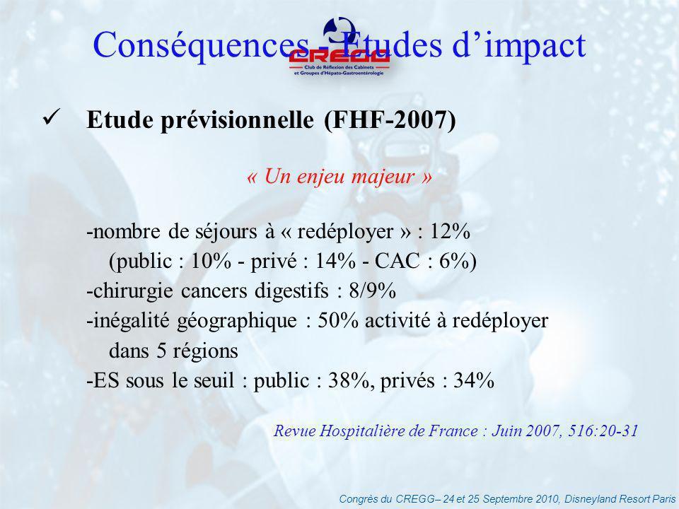 Congrès du CREGG– 24 et 25 Septembre 2010, Disneyland Resort Paris Conséquences - Etudes dimpact Etude prévisionnelle (FHF-2007) « Un enjeu majeur » -