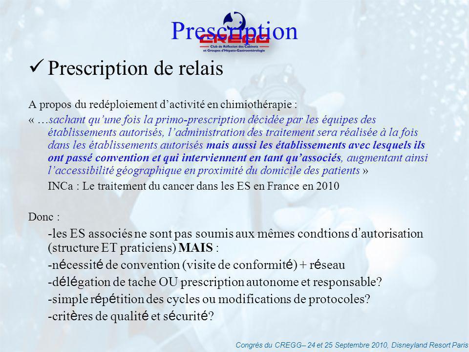 Congrès du CREGG– 24 et 25 Septembre 2010, Disneyland Resort Paris Prescription Prescription de relais A propos du redéploiement dactivité en chimioth