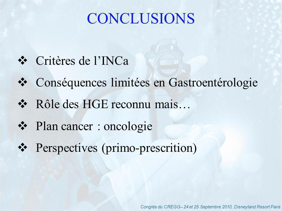 Congrès du CREGG– 24 et 25 Septembre 2010, Disneyland Resort Paris CONCLUSIONS Critères de lINCa Conséquences limitées en Gastroentérologie Rôle des H