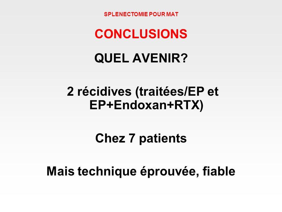 QUEL AVENIR? 2 récidives (traitées/EP et EP+Endoxan+RTX) Chez 7 patients Mais technique éprouvée, fiable SPLENECTOMIE POUR MAT CONCLUSIONS
