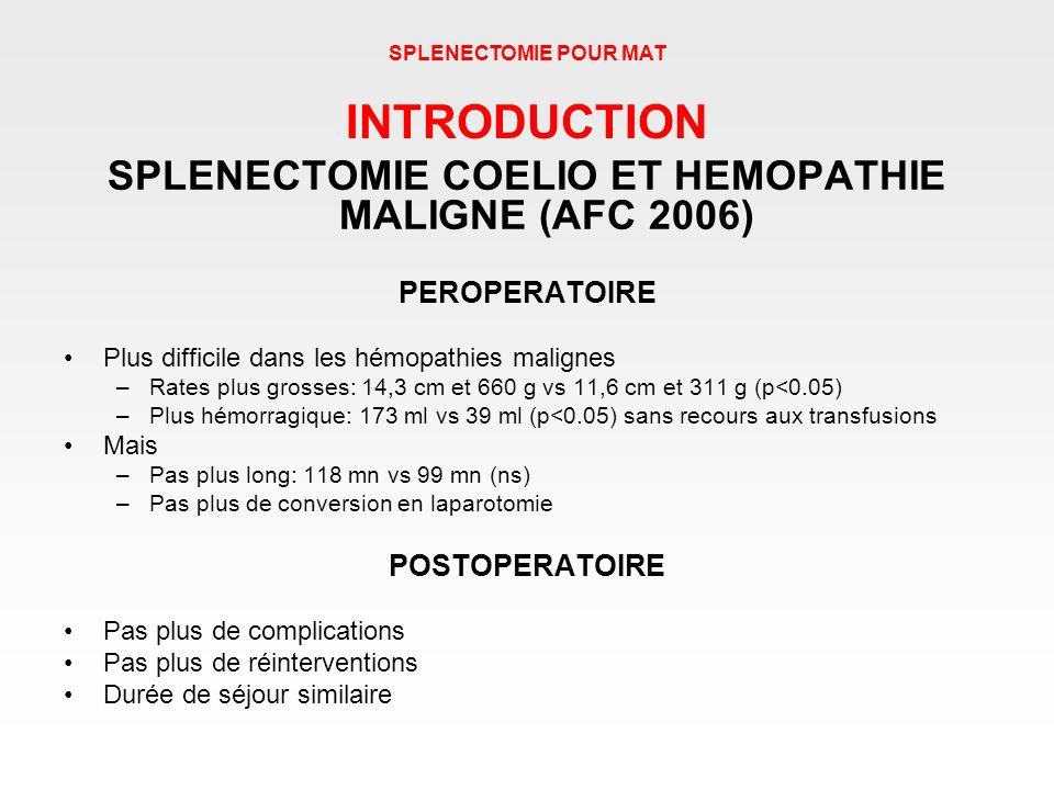SPLENECTOMIE COELIO ET HEMOPATHIE MALIGNE (AFC 2006) PEROPERATOIRE Plus difficile dans les hémopathies malignes –Rates plus grosses: 14,3 cm et 660 g