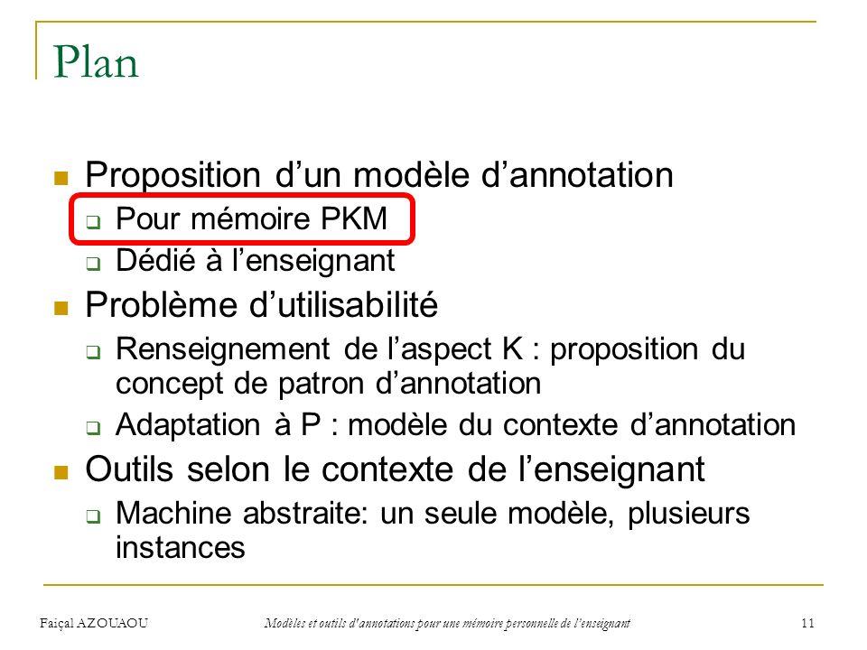 Faiçal AZOUAOU Modèles et outils d'annotations pour une mémoire personnelle de lenseignant 11 Plan Proposition dun modèle dannotation Pour mémoire PKM