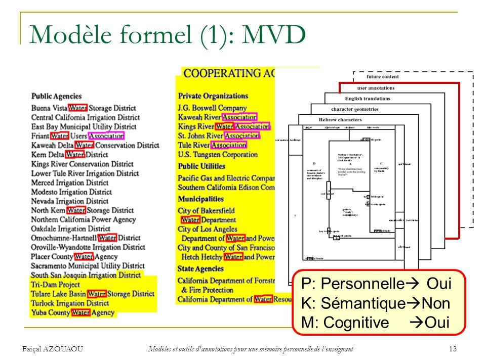Faiçal AZOUAOU Modèles et outils d'annotations pour une mémoire personnelle de lenseignant 13 Modèle formel (1): MVD (Phelps & Wilensky 97) Lannotatio