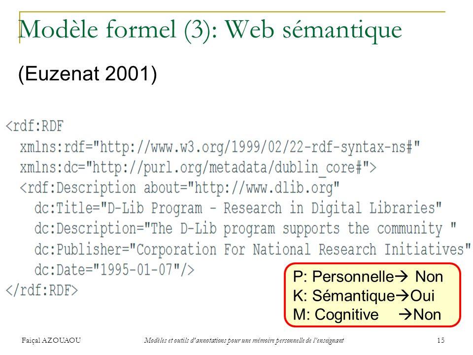 Faiçal AZOUAOU Modèles et outils d'annotations pour une mémoire personnelle de lenseignant 15 (Euzenat 2001) Document Representation formelle Annotati