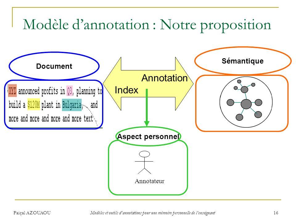 Faiçal AZOUAOU Modèles et outils d'annotations pour une mémoire personnelle de lenseignant 16 Document Sémantique Annotation Index Modèle dannotation