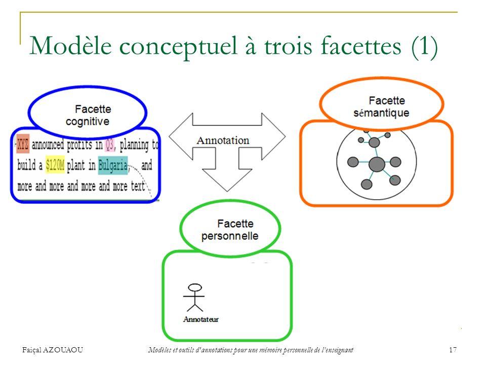 Faiçal AZOUAOU Modèles et outils d'annotations pour une mémoire personnelle de lenseignant 17 Modèle conceptuel à trois facettes (1)