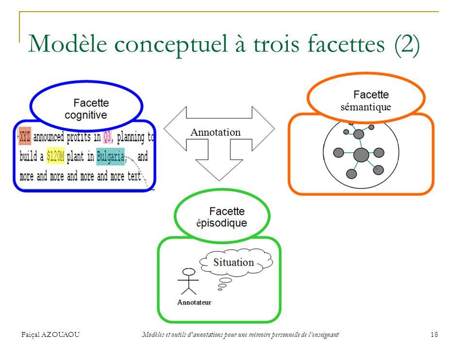 Faiçal AZOUAOU Modèles et outils d'annotations pour une mémoire personnelle de lenseignant 18 Modèle conceptuel à trois facettes (2)