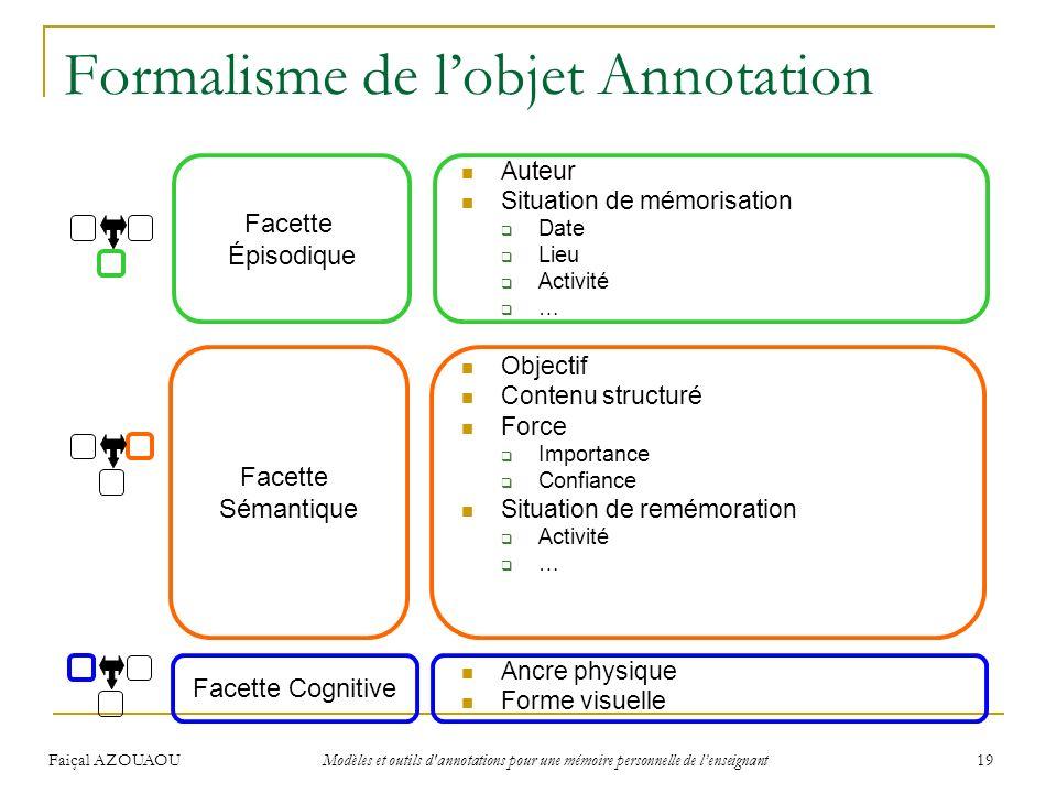 Faiçal AZOUAOU Modèles et outils d'annotations pour une mémoire personnelle de lenseignant 19 Formalisme de lobjet Annotation Auteur Situation de mémo