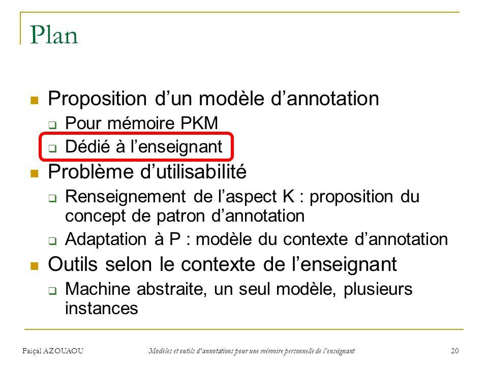 Faiçal AZOUAOU Modèles et outils d'annotations pour une mémoire personnelle de lenseignant 20 Plan Proposition dun modèle dannotation Pour mémoire PKM
