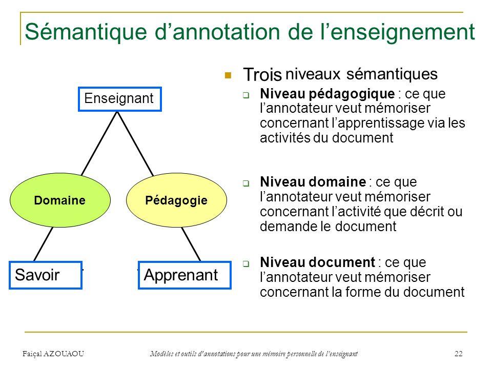 Faiçal AZOUAOU Modèles et outils d'annotations pour une mémoire personnelle de lenseignant 22 Sémantique dannotation de lenseignement Deux niveaux sém