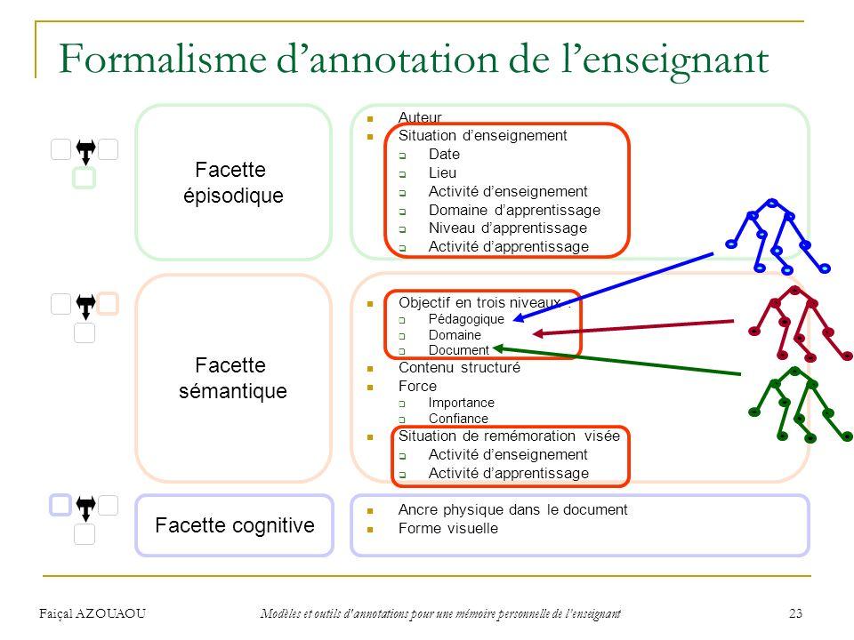Faiçal AZOUAOU Modèles et outils d'annotations pour une mémoire personnelle de lenseignant 23 Formalisme dannotation de lenseignant Auteur Situation d