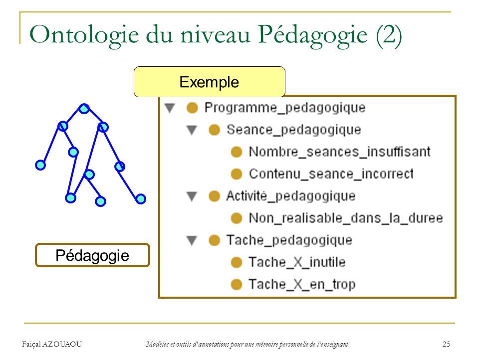 Faiçal AZOUAOU Modèles et outils d'annotations pour une mémoire personnelle de lenseignant 25 Ontologie du niveau Pédagogie (2) Pédagogie Exemple