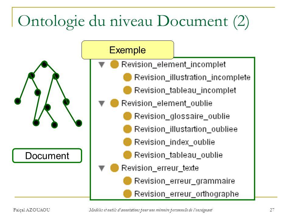 Faiçal AZOUAOU Modèles et outils d'annotations pour une mémoire personnelle de lenseignant 27 Ontologie du niveau Document (2) Exemple Document