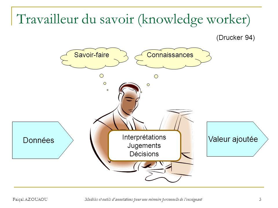 Faiçal AZOUAOU Modèles et outils d'annotations pour une mémoire personnelle de lenseignant 3 Travailleur du savoir (knowledge worker) ConnaissancesSav