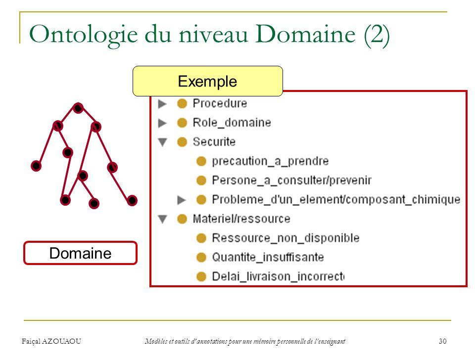Faiçal AZOUAOU Modèles et outils d'annotations pour une mémoire personnelle de lenseignant 30 Ontologie du niveau Domaine (2) Exemple Domaine