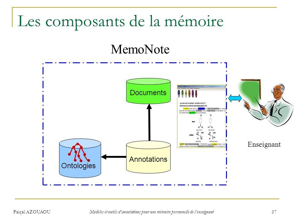 Faiçal AZOUAOU Modèles et outils d'annotations pour une mémoire personnelle de lenseignant 37 Les composants de la mémoire Enseignant MemoNote Annotat