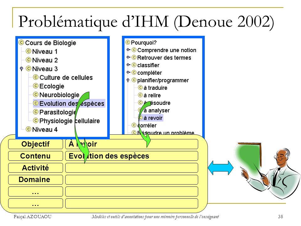 Faiçal AZOUAOU Modèles et outils d'annotations pour une mémoire personnelle de lenseignant 38 Problématique dIHM (Denoue 2002) À revoir Evolution des