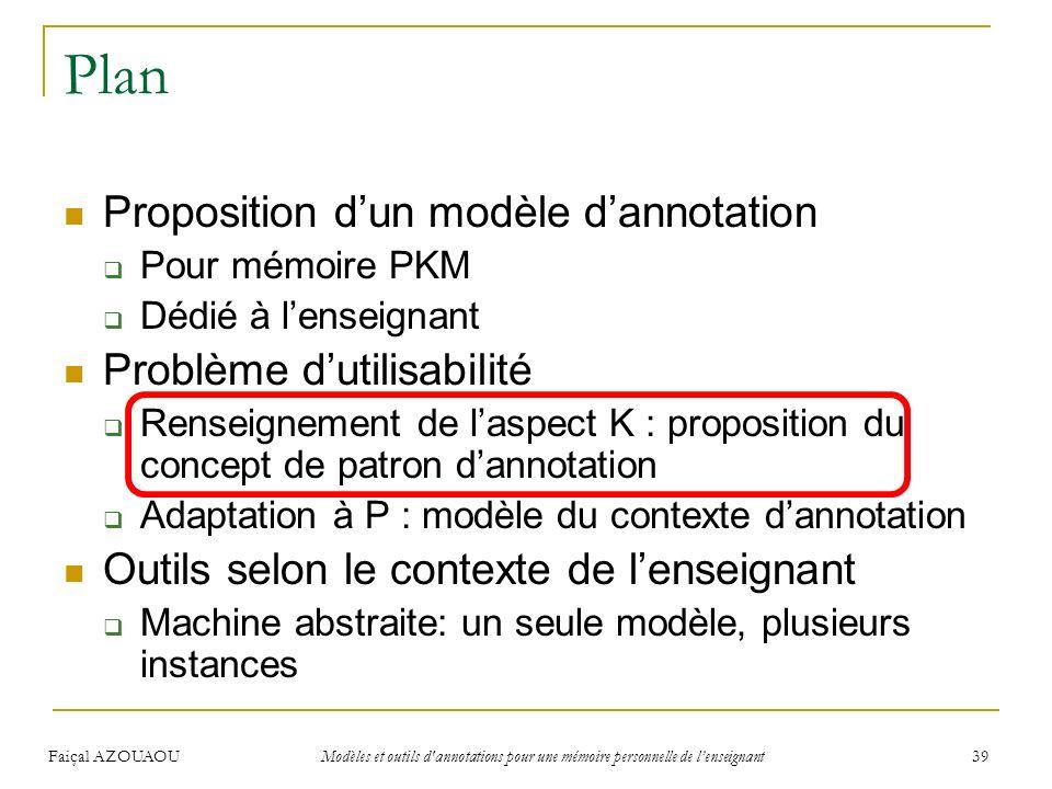 Faiçal AZOUAOU Modèles et outils d'annotations pour une mémoire personnelle de lenseignant 39 Plan Proposition dun modèle dannotation Pour mémoire PKM